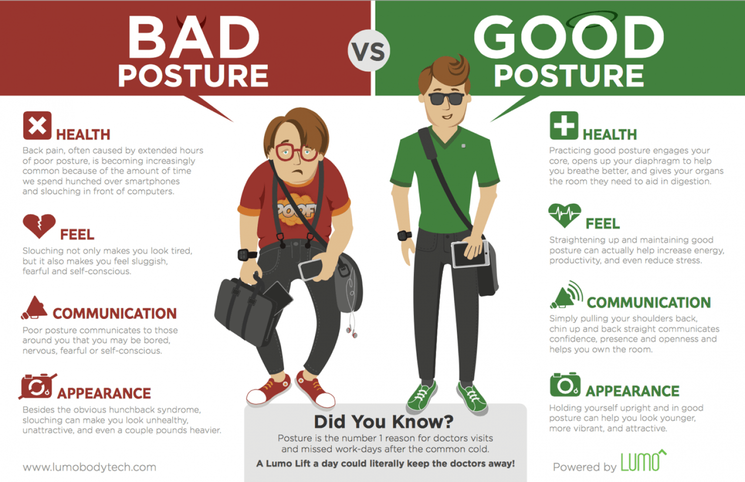 bad posture vs good posture